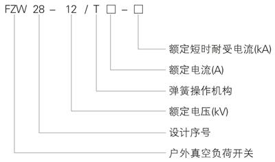 FZW28-12F高压智能分界开关(图1)