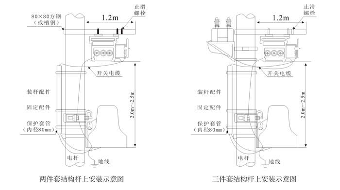 FZW28-12F高压智能分界开关(图3)