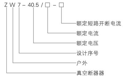 ZW7-40.5户外高压真空断路器(图1)